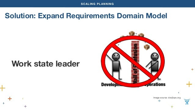 SCALING PLANNING  Solution: Expand Requirements Domain Model  Work state leader  Image source: dev2ops.org