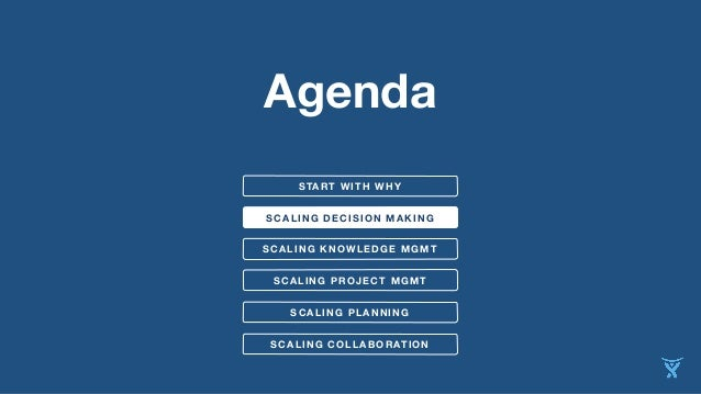 Agenda  START WITH WHY  SCALING DECISION MAKING  SCALING KNOWLEDGE MGMT  SCALING PROJECT MGMT  SCALING PLANNING  SCALING C...
