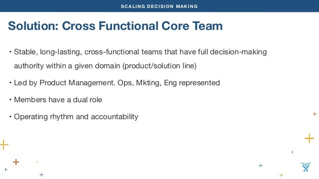 SCALING DECISION MAKING  Solution: Cross Functional Core Team  • Stable, long-lasting, cross-functional teams that have fu...