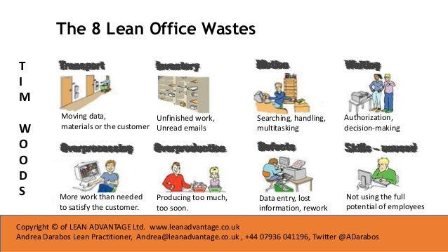 Lean Seminar Reduce Waste Add More Value To Your Customers 20th