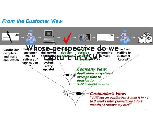 !11Whose perspective do wecapture in VSM?