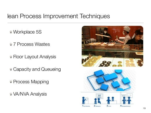 lean Process Improvement TechniquesWorkplace 5S7 Process WastesFloor Layout AnalysisCapacity and QueueingProcess MappingVA...