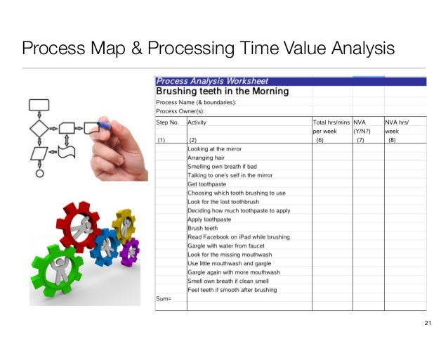 Process Map & Processing Time Value Analysis!21