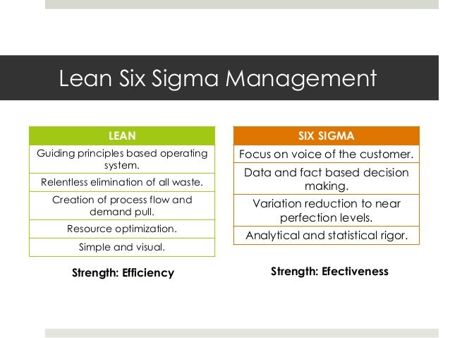 principles of six sigma Lean six sigma principles can create fundraising processes that are more  effective and eliminate wasted effort.