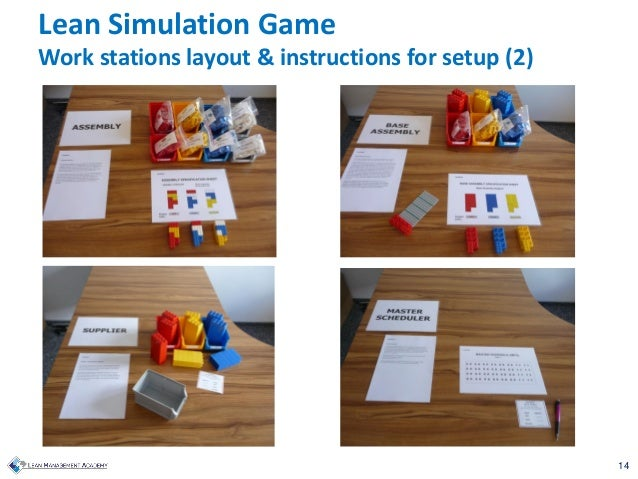 14 Lean Simulation Game Work stations layout & instructions for setup (2)