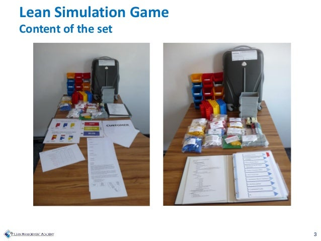 3 Lean Simulation Game Content of the set