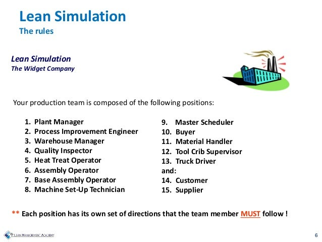 6 Your production team is composed of the following positions: 1. Plant Manager 2. Process Improvement Engineer 3. Warehou...