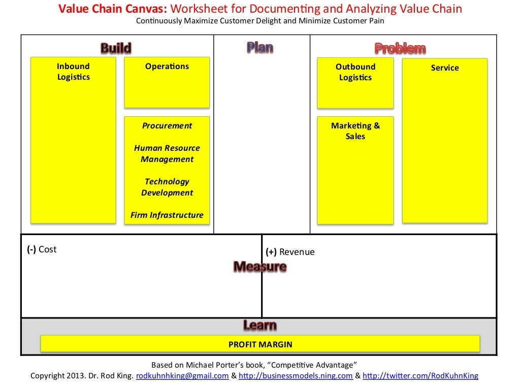 analysis value chain for huawei s competitive advantage in china In order to understand the sources of competitive advantage firms are using many tools to analyze their external (porter's 5 forces, pest analysis) and internal (value chain analysis, bcg matrix) environments.