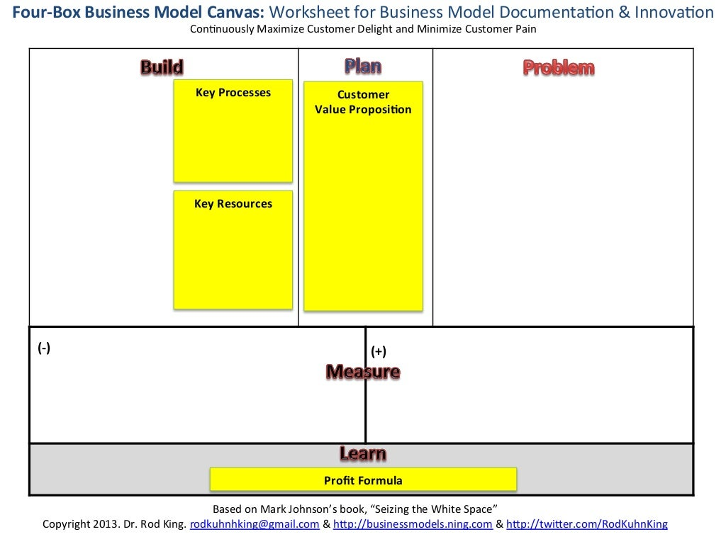 four boxes business model Today we're going to go through 22 different models bas use in their work you may not be aware of all 22 of them, so even if you're familiar with a few, keep your eyes open for new ones you can use (by the way, real-world samples of each of these visual models are included in our visual model.