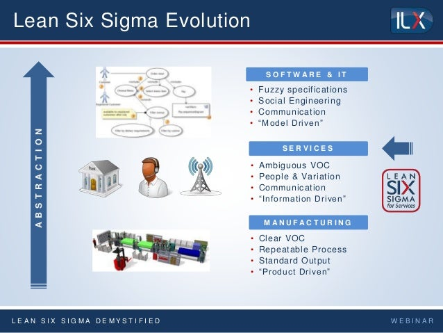 lean six sigma demystified pdf