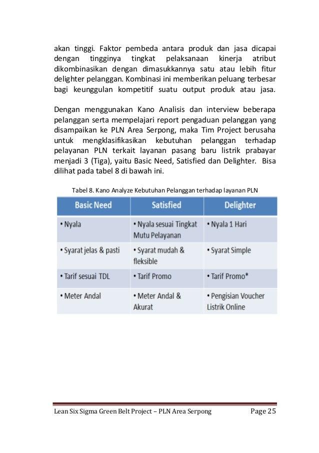 six sigma green belt project report pdf