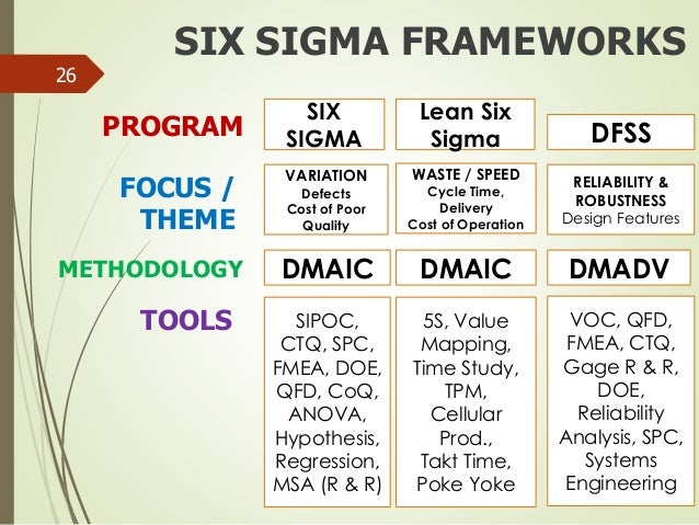 career opportunities for six sigma black belt six sigma black belt