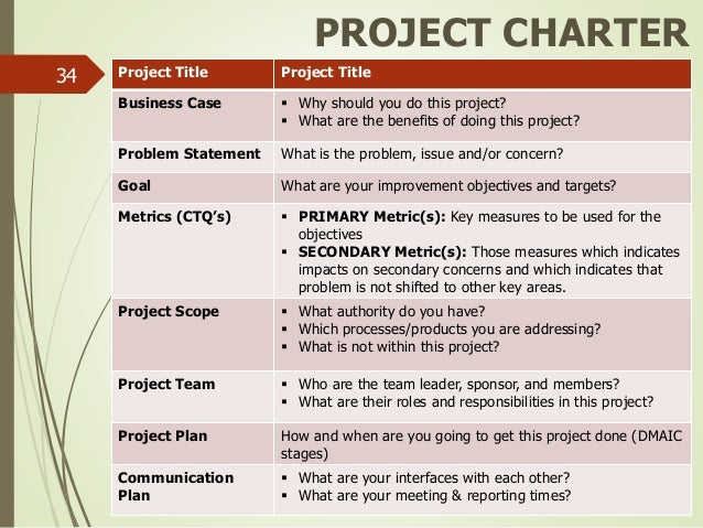 Six sigma project management template best photos of sample.
