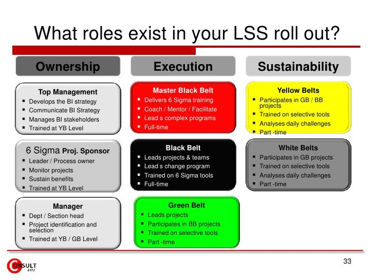 leadership analysis tool