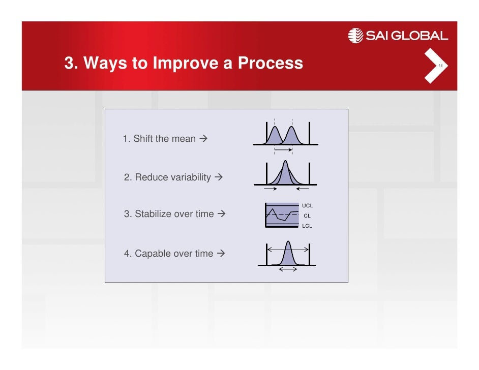 Lean six sigma_webinar_presentation_slides