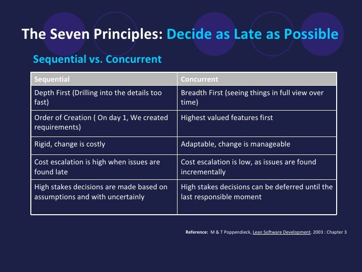 The Seven Principles:  Decide as Late as Possible <ul><li>Sequential vs. Concurrent  </li></ul>Reference:  M & T   Poppend...