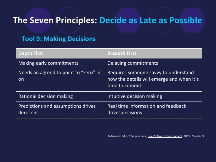 The Seven Principles:  Decide as Late as Possible <ul><li>Tool 9: Making Decisions </li></ul>Reference:  M & T   Poppendie...