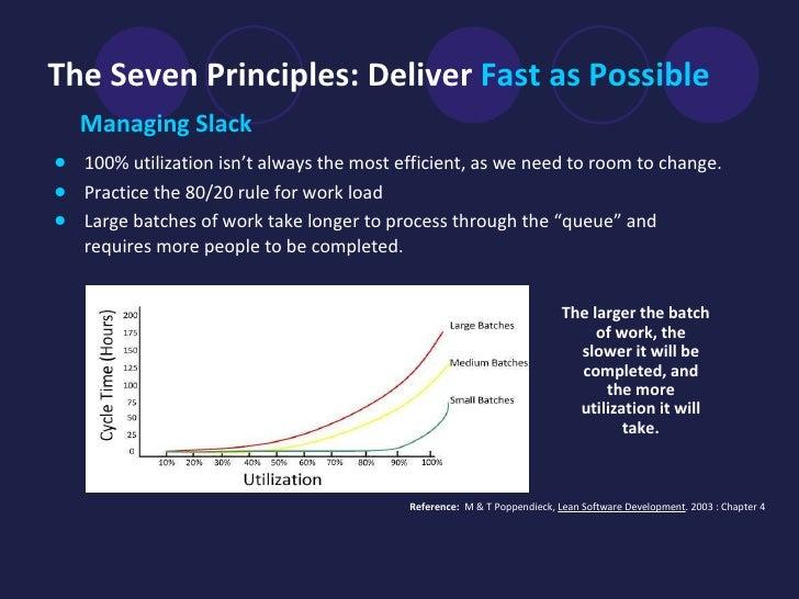 The Seven Principles:  Deliver  Fast as Possible <ul><li>Managing Slack </li></ul><ul><li>100% utilization isn't always th...