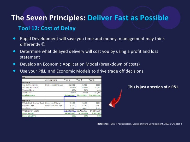 The Seven Principles:  Deliver Fast as Possible <ul><li>Tool 12: Cost of Delay   </li></ul><ul><li>Rapid Development will ...