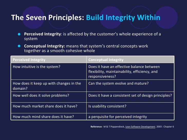 The Seven Principles:  Build Integrity Within <ul><li>Perceived Integrity : is affected by the customer's whole experience...