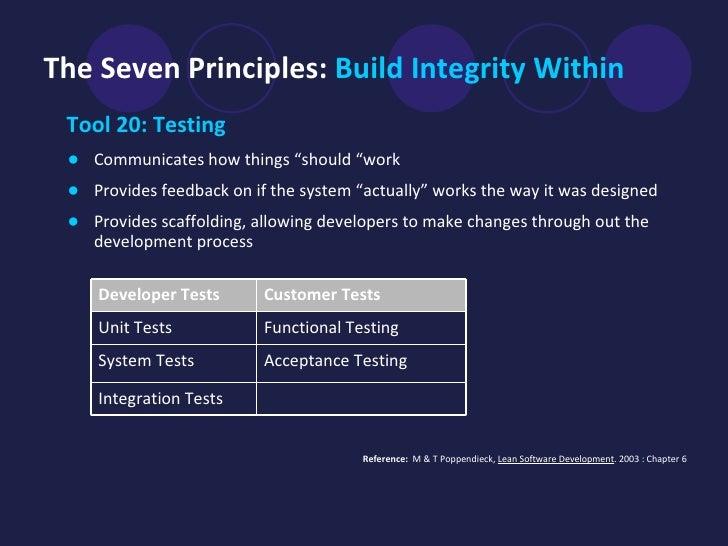 "The Seven Principles:  Build Integrity Within <ul><li>Tool 20: Testing </li></ul><ul><li>Communicates how things ""should ""..."
