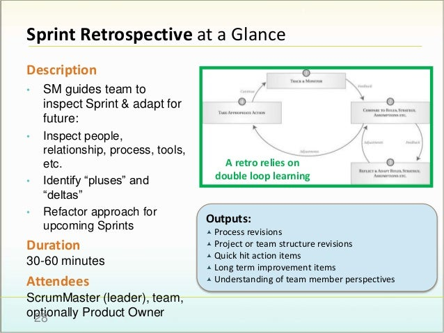 Making Improvement Standard: Dynamic Agile Practices ...