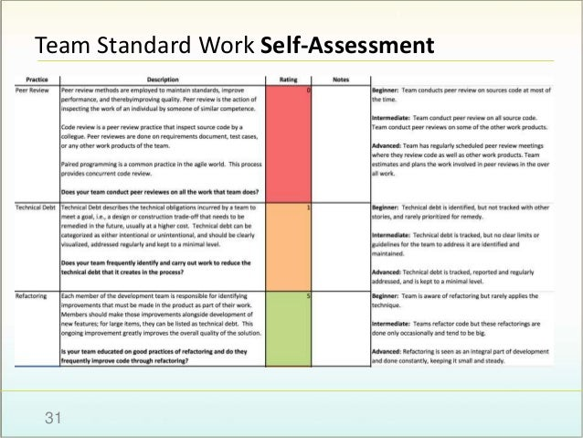 baseline self assessment Executive office of the president template for agency common baseline self-assessment and plan this self-assessment and implementation plan shall not exceed.
