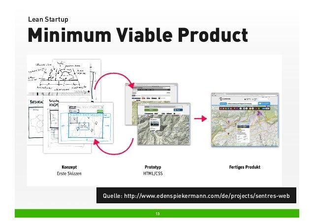 Lean Startup  Minimum Viable Product  Quelle: http://www.edenspiekermann.com/de/projects/sentres-web 13