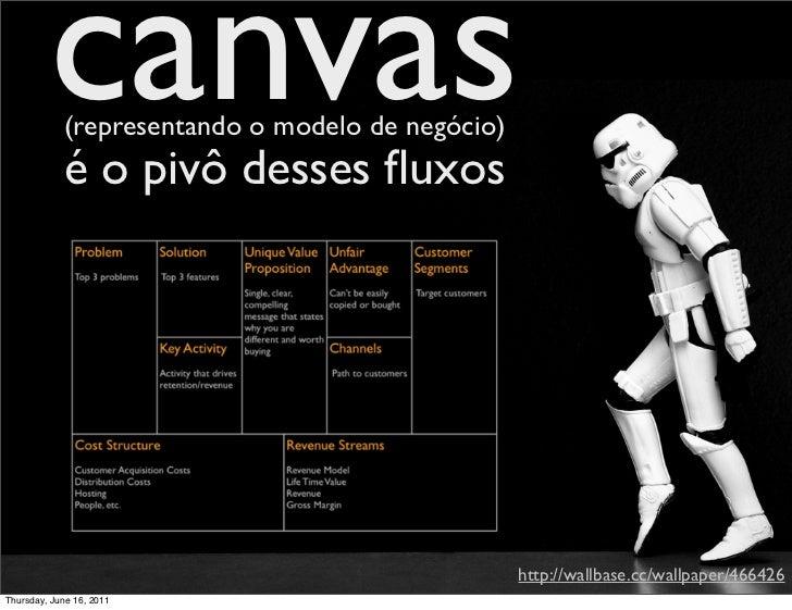 canvas            (representando o modelo de negócio)            é o pivô desses fluxos                                    ...