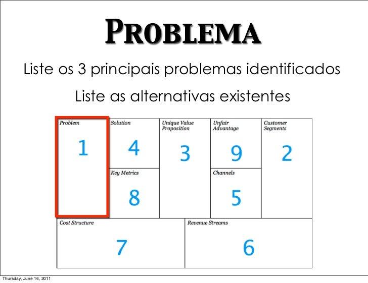 Problema         Liste os 3 principais problemas identificados                          Liste as alternativas existentesTh...