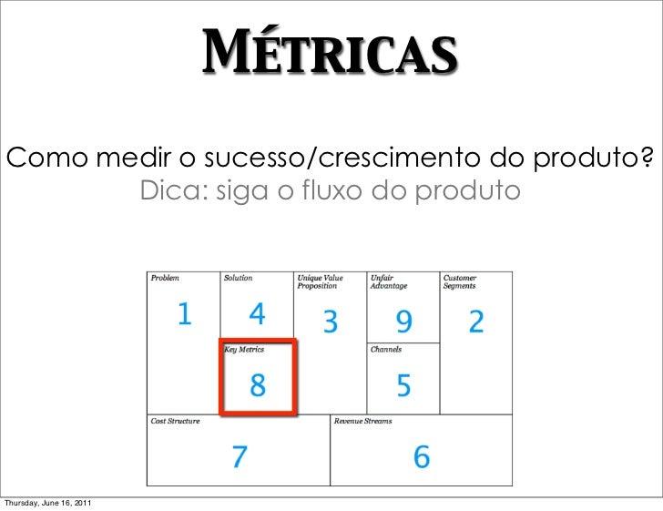 MétricasComo medir o sucesso/crescimento do produto?       Dica: siga o fluxo do produtoThursday, June 16, 2011