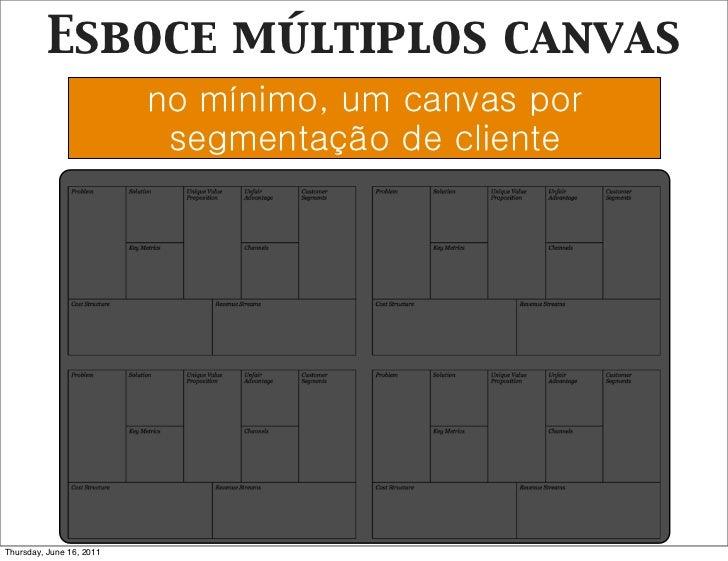 Esboce múltiplos canvas                          no mínimo, um canvas por                           segmentação de cliente...