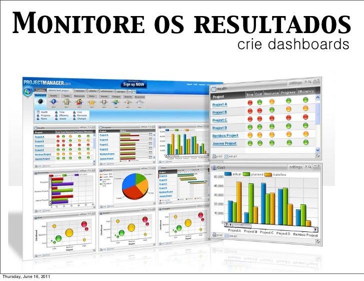 Monitore os resultados                          crie dashboardsThursday, June 16, 2011