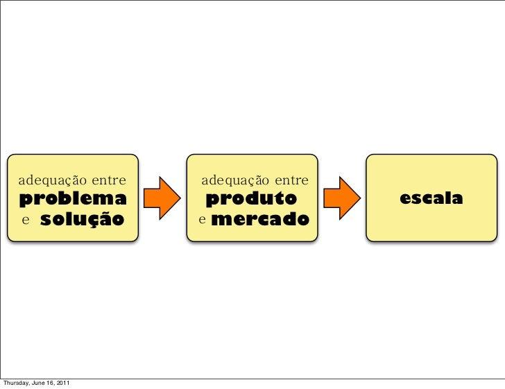 adequação entre      adequação entre     problema              produto          escala     e solução            e mercadoT...
