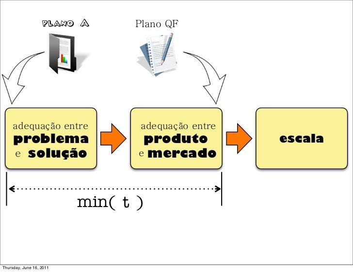 plano A      Plano QF     adequação entre             adequação entre     problema                     produto          es...