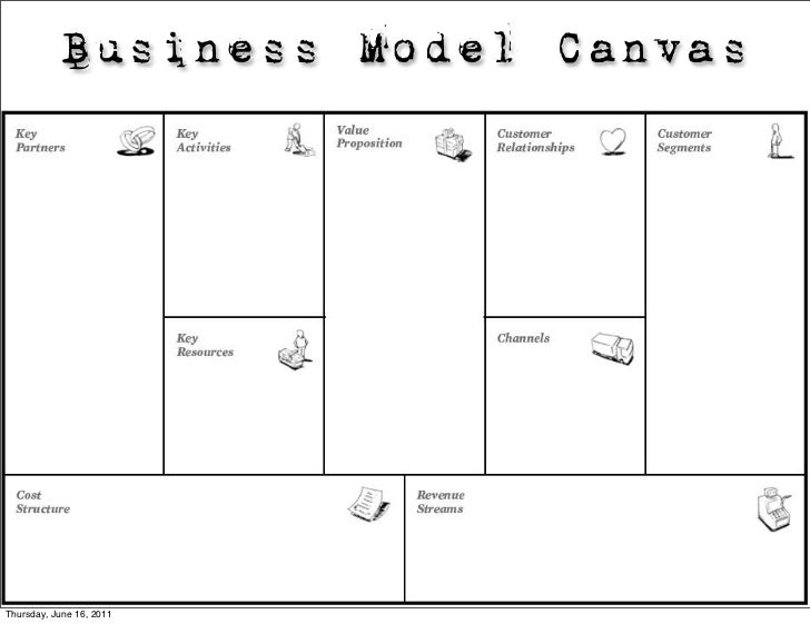Business Model CanvasThursday, June 16, 2011