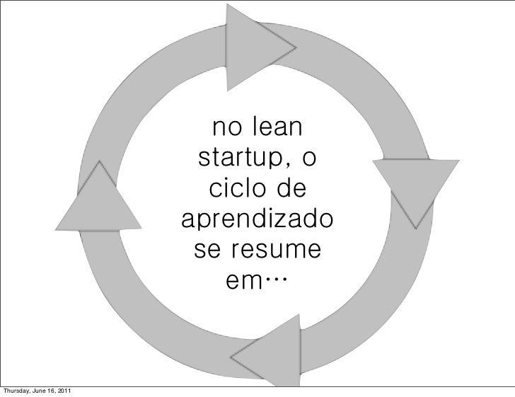 no lean                           startup, o                            ciclo de                          aprendizado     ...
