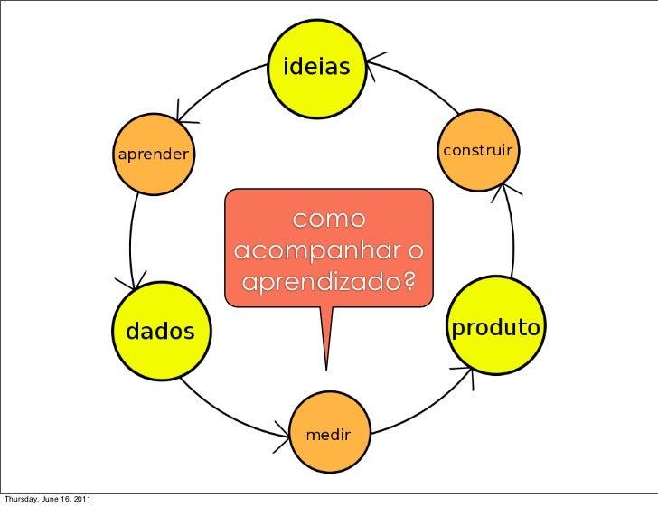 como                          acompanhar o                          aprendizado?Thursday, June 16, 2011