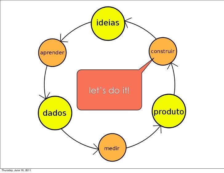 let's do it!Thursday, June 16, 2011