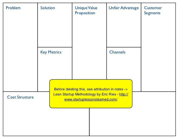 Free Template Download  Lean Startup And Business Model Canvas Mashup