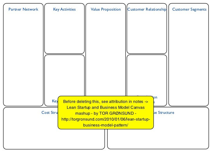 Free template download lean startup and business model canvas mashup business model pattern 3 wajeb Gallery