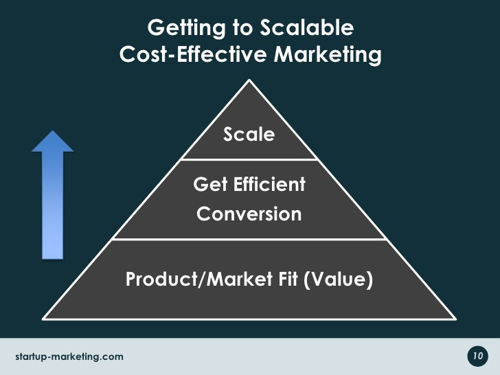 Goal: Build Sustainable Valuable Company<br />7<br />startup-marketing.com<br />