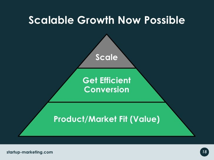Better conversion efficiency<br />    Improves range & scalability of viable channels<br />15<br />startup-marketing.com<b...