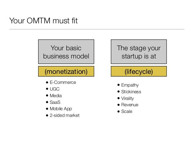 In the end:Ask good questionsThe OMTM should answer the most important question.