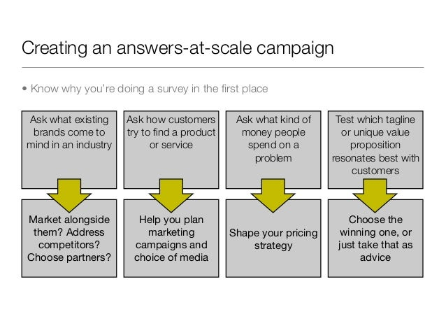 Creating an answers-at-scale campaign• Know why you're doing a survey in the first place• Design the survey• Test it (you'l...