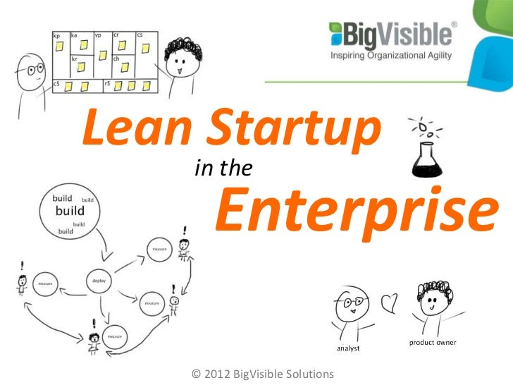 Lean Startup    in the        Enterprise    © 2012 BigVisible Solutions