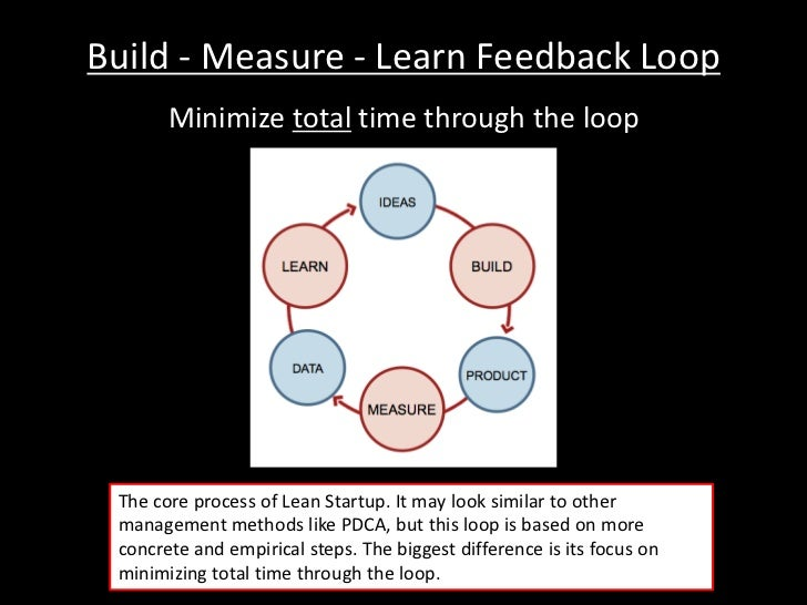 Step one is to have a strong vision. You must then test that             Build - Measure - Learn Feedback Loop            ...