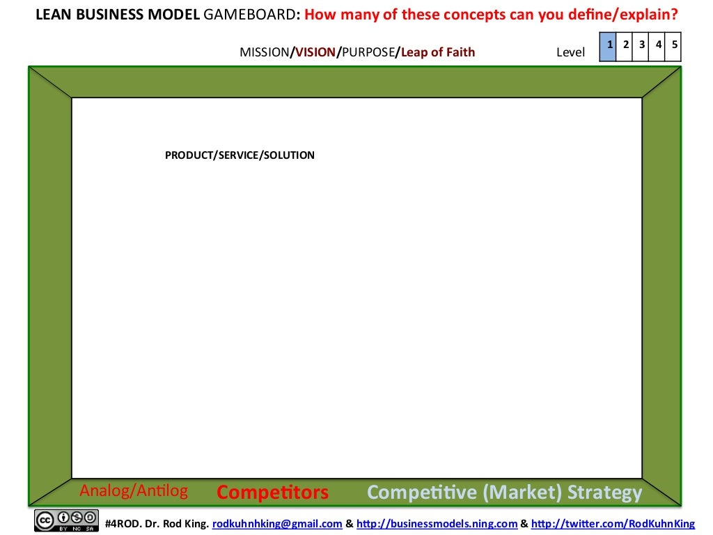 The LEAN BUSINESS MODEL GAMEBOARD: A Fun Way to Holistically Learn, Master, and Apply the Lean Startup Method