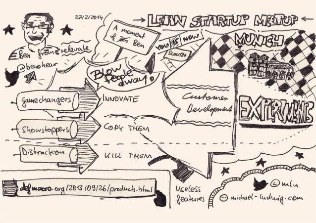 Lean Startup Meetup Munich #14: Revisiting the lean fundamentals