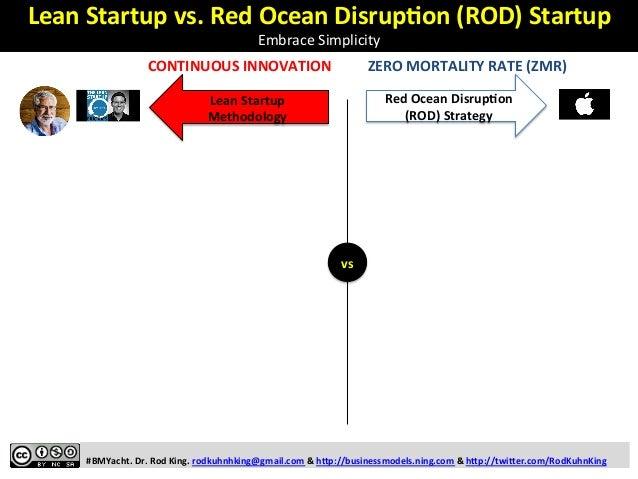 vs   Red  Ocean  Disrup?on   (ROD)  Strategy   Lean  Startup   Methodology   Lean  Startup  vs.  R...